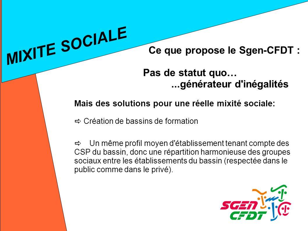 MIXITE SOCIALE Une même attractivité des établissements par une répartition équitable des options entre les établissements du bassin.