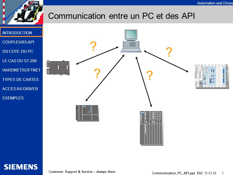 Automation and Drives Communication_PC_API.ppt SSC 15.03.02 1 Customer Support & Service – always there INTRODUCTION COUPLEURS API DU COTE DU PC LE CA