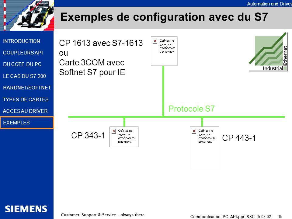 Automation and Drives Communication_PC_API.ppt SSC 15.03.02 15 Customer Support & Service – always there INTRODUCTION COUPLEURS API DU COTE DU PC LE CAS DU S7-200 HARDNET/SOFTNET TYPES DE CARTES ACCES AU DRIVER EXEMPLES Exemples de configuration avec du S7 CP 443-1 CP 343-1 CP 1613 avec S7-1613 ou Carte 3COM avec Softnet S7 pour IE Protocole S7