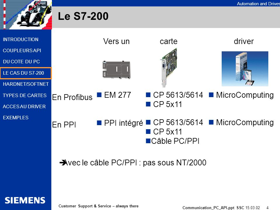 Automation and Drives Communication_PC_API.ppt SSC 15.03.02 4 Customer Support & Service – always there INTRODUCTION COUPLEURS API DU COTE DU PC LE CA