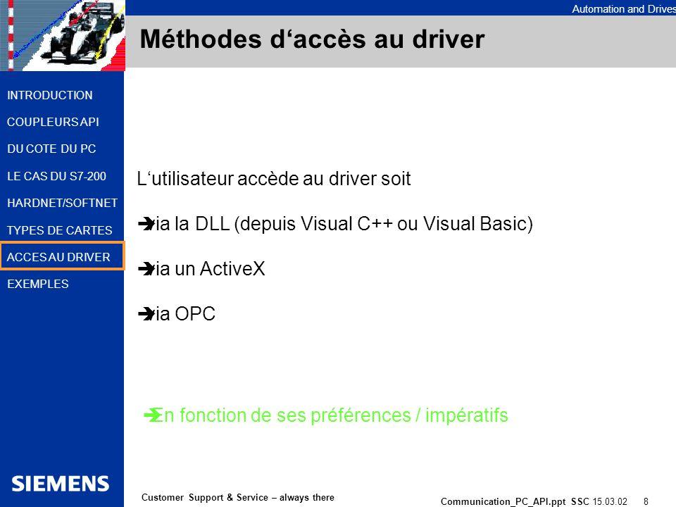 Automation and Drives Communication_PC_API.ppt SSC 15.03.02 8 Customer Support & Service – always there INTRODUCTION COUPLEURS API DU COTE DU PC LE CAS DU S7-200 HARDNET/SOFTNET TYPES DE CARTES ACCES AU DRIVER EXEMPLES Méthodes daccès au driver Lutilisateur accède au driver soit via la DLL (depuis Visual C++ ou Visual Basic) via un ActiveX via OPC En fonction de ses préférences / impératifs