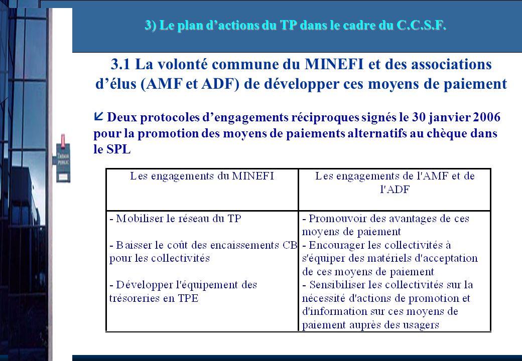 3.1 La volonté commune du MINEFI et des associations délus (AMF et ADF) de développer ces moyens de paiement Deux protocoles dengagements réciproques signés le 30 janvier 2006 pour la promotion des moyens de paiements alternatifs au chèque dans le SPL 3) Le plan dactions du TP dans le cadre du C.C.S.F.