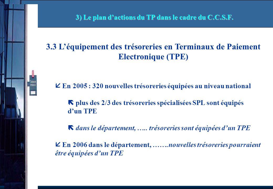 3.3 Léquipement des trésoreries en Terminaux de Paiement Electronique (TPE) En 2005 : 320 nouvelles trésoreries équipées au niveau national plus des 2/3 des trésoreries spécialisées SPL sont équipés dun TPE dans le département, …..