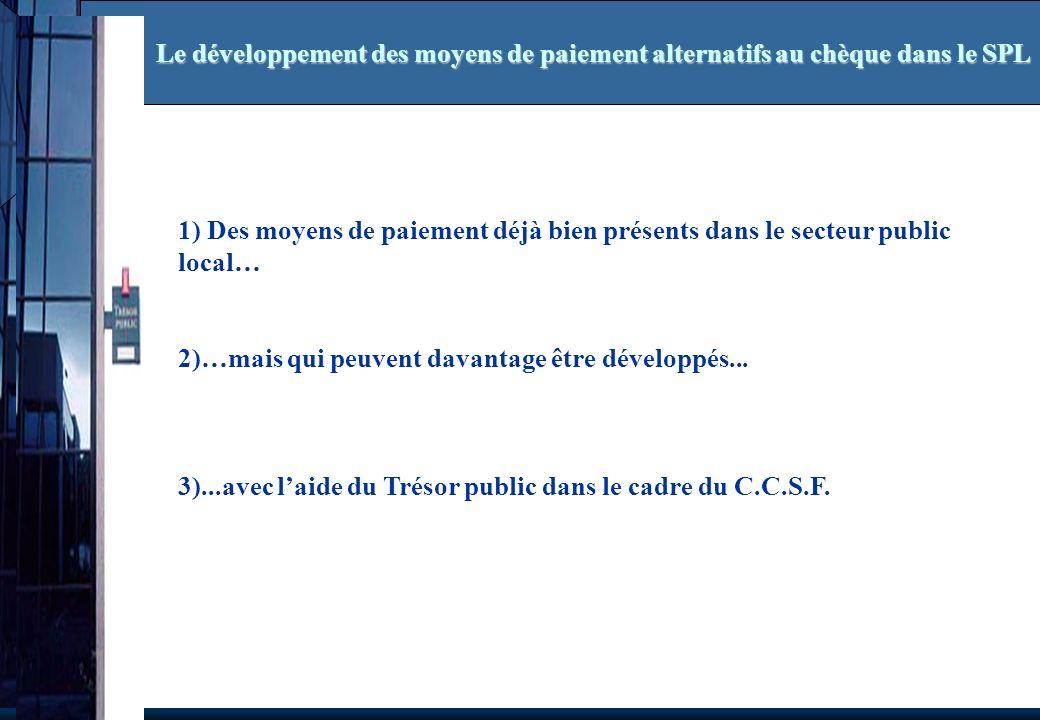 1) Des moyens de paiement déjà bien présents dans le secteur public local… 2)…mais qui peuvent davantage être développés... 3)...avec laide du Trésor
