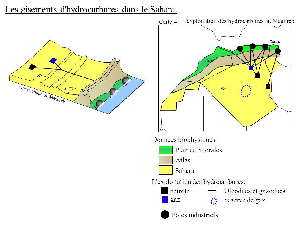 Algérie Maroc Tunisie pétrole gaz Oléoducs et gazoducs réserve de gaz Données biophysiques: Plaines littorales Atlas Sahara Pôles industriels Les gise