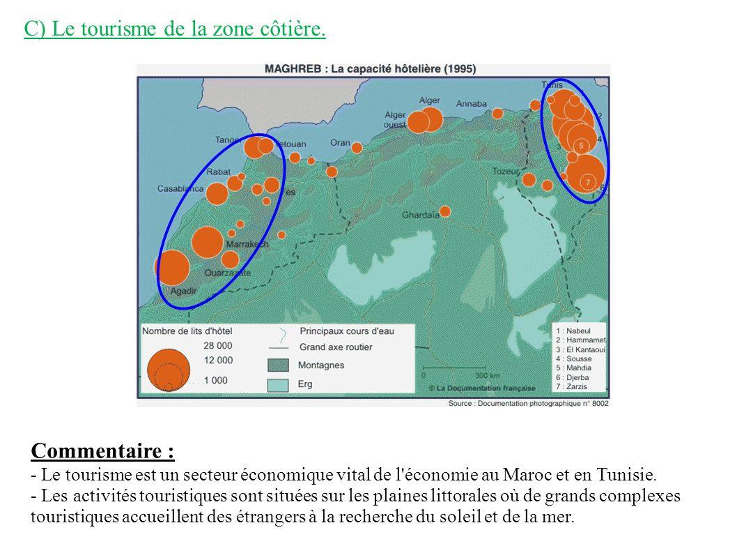 C) Le tourisme de la zone côtière. Commentaire : - Le tourisme est un secteur économique vital de l'économie au Maroc et en Tunisie. - Les activités t