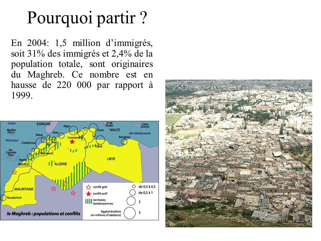 Pourquoi partir ? En 2004: 1,5 million dimmigrés, soit 31% des immigrés et 2,4% de la population totale, sont originaires du Maghreb. Ce nombre est en