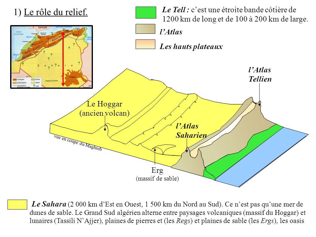 Le Tell : cest une étroite bande côtière de 1200 km de long et de 100 à 200 km de large. Les hauts plateaux lAtlas Le Sahara (2 000 km dEst en Ouest,