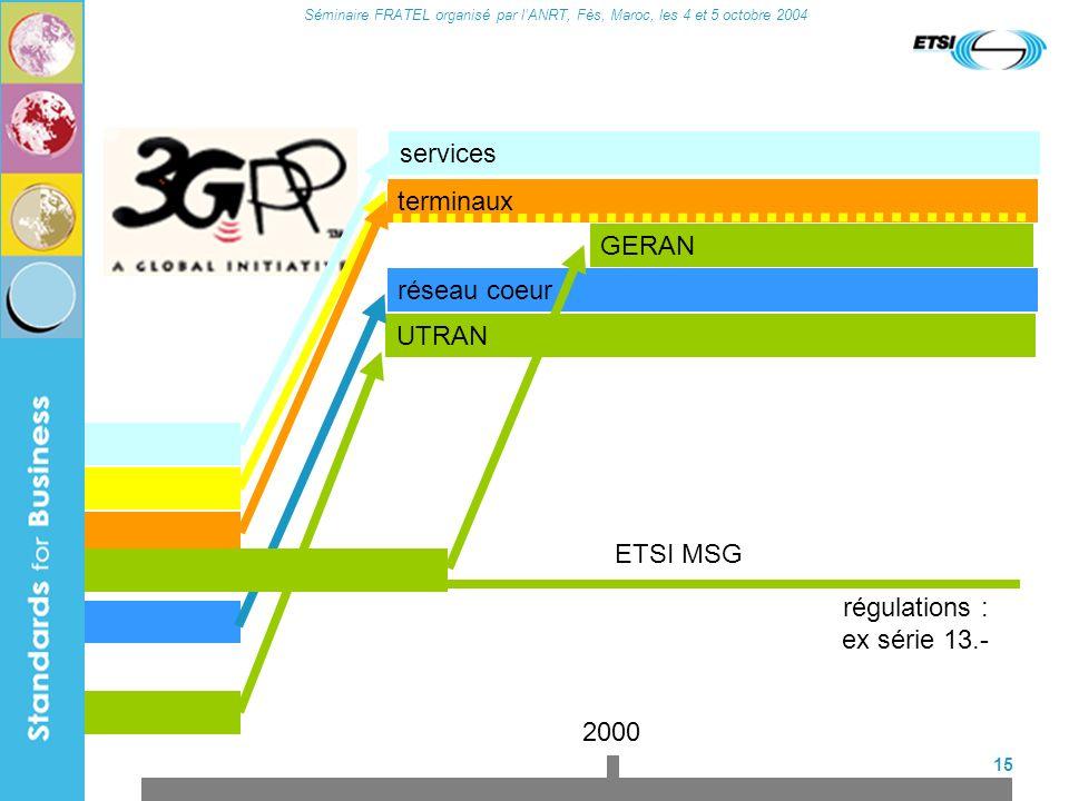 Séminaire FRATEL organisé par lANRT, Fès, Maroc, les 4 et 5 octobre 2004 15 terminaux réseau coeur services UTRAN ETSI MSG GERAN régulations : ex séri