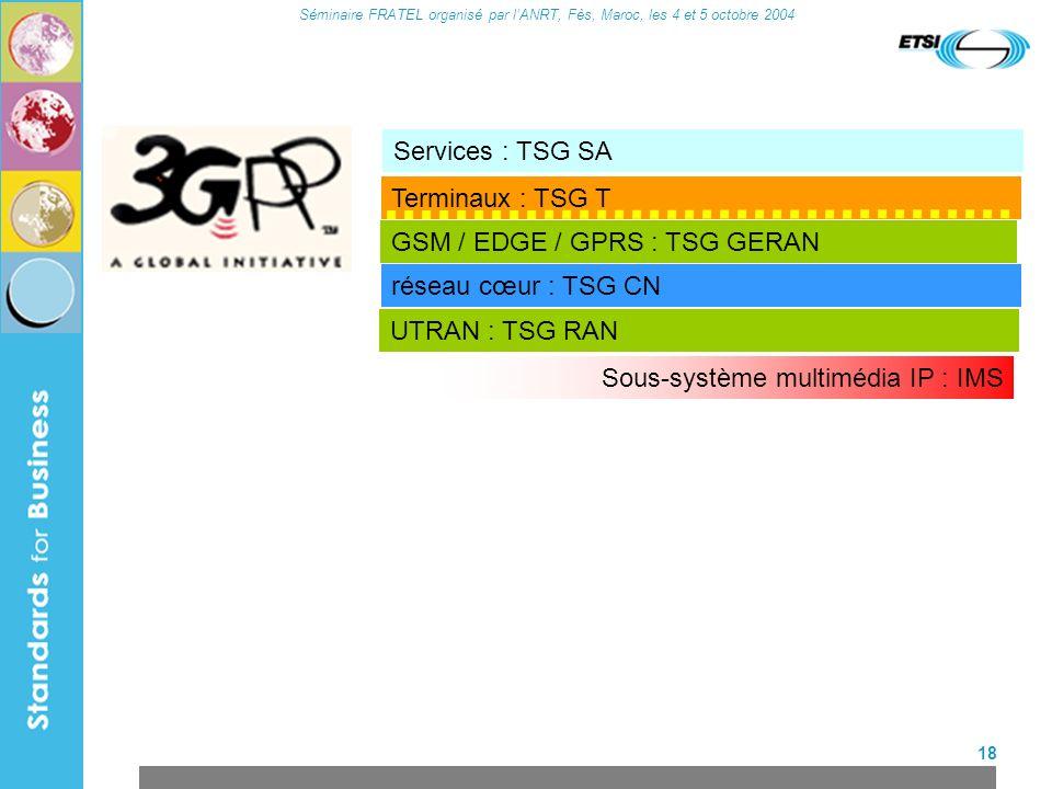 Séminaire FRATEL organisé par lANRT, Fès, Maroc, les 4 et 5 octobre 2004 18 Terminaux : TSG T réseau cœur : TSG CN Services : TSG SA UTRAN : TSG RAN G