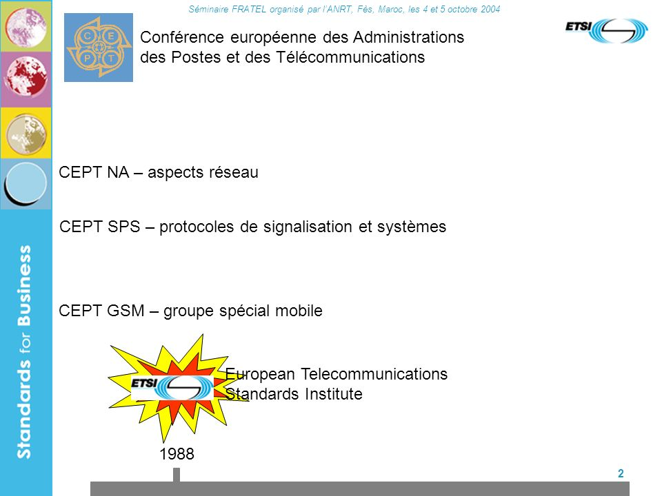 Séminaire FRATEL organisé par lANRT, Fès, Maroc, les 4 et 5 octobre 2004 3 1988 CEPT NA – aspects réseau CEPT SPS – protocoles de signalisation et systèmes CEPT GSM – groupe spécial mobile 1989 ETSI NA ETSI SPS
