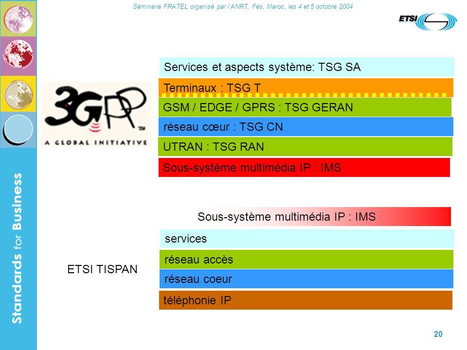 Séminaire FRATEL organisé par lANRT, Fès, Maroc, les 4 et 5 octobre 2004 20 Terminaux : TSG T réseau cœur : TSG CN Services et aspects système: TSG SA