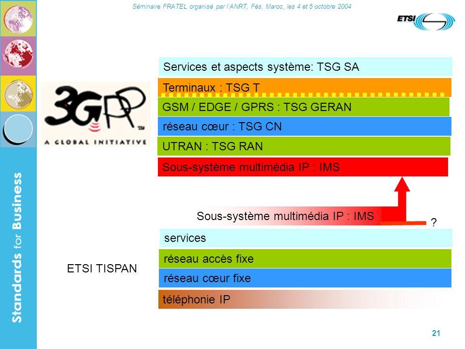 Séminaire FRATEL organisé par lANRT, Fès, Maroc, les 4 et 5 octobre 2004 21 Terminaux : TSG T réseau cœur : TSG CN Services et aspects système: TSG SA