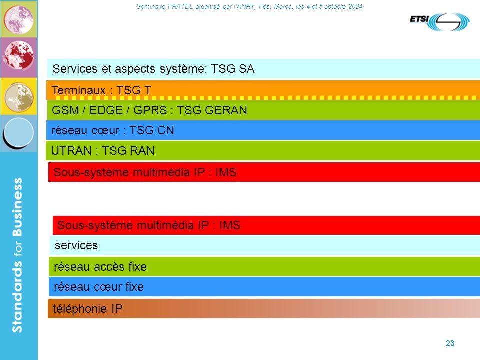 Séminaire FRATEL organisé par lANRT, Fès, Maroc, les 4 et 5 octobre 2004 23 Terminaux : TSG T réseau cœur : TSG CN Services et aspects système: TSG SA