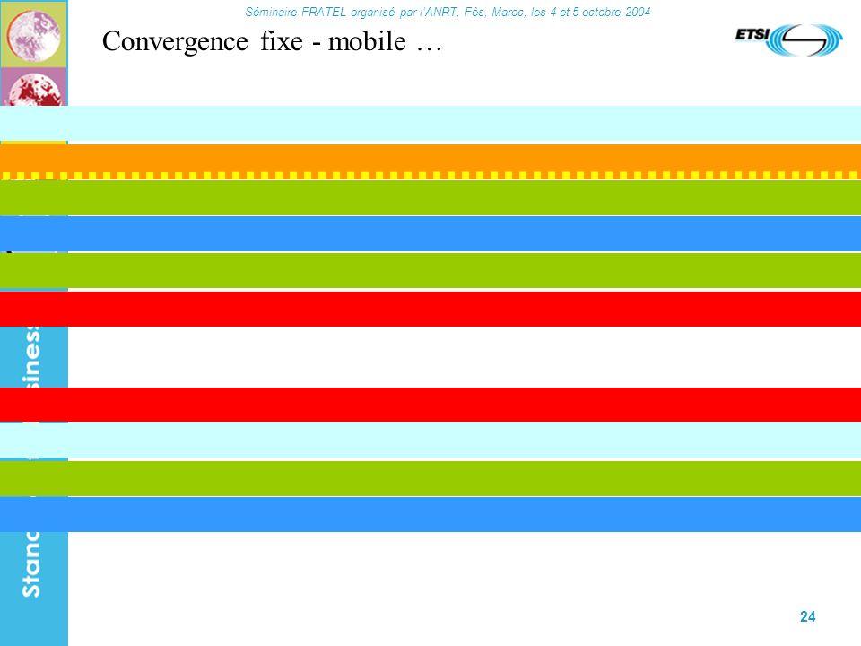 Séminaire FRATEL organisé par lANRT, Fès, Maroc, les 4 et 5 octobre 2004 24 Terminaux - normalisation devient moins important Convergence fixe - mobil