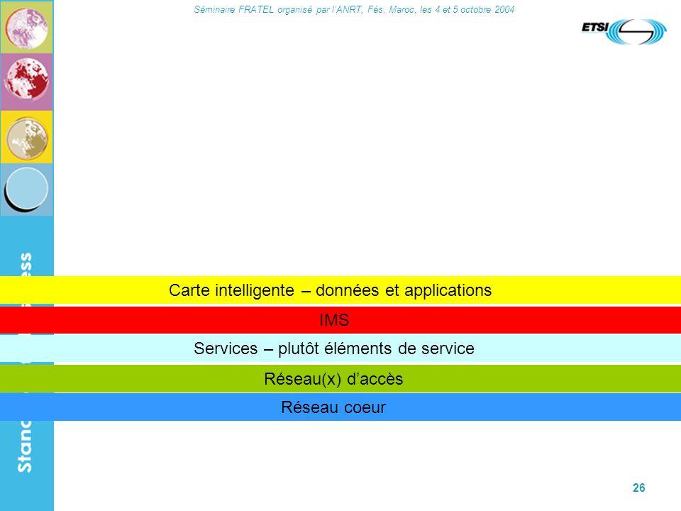 Séminaire FRATEL organisé par lANRT, Fès, Maroc, les 4 et 5 octobre 2004 26 Services – plutôt éléments de service Réseau coeur Réseau(x) daccès IMS Ca