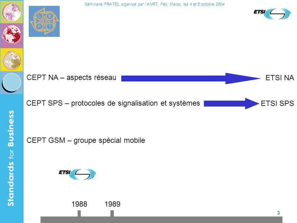 Séminaire FRATEL organisé par lANRT, Fès, Maroc, les 4 et 5 octobre 2004 4 1988 CEPT GSM – groupe spécial mobile 1992 ETSI NA ETSI SPS ETSI SMG 1989