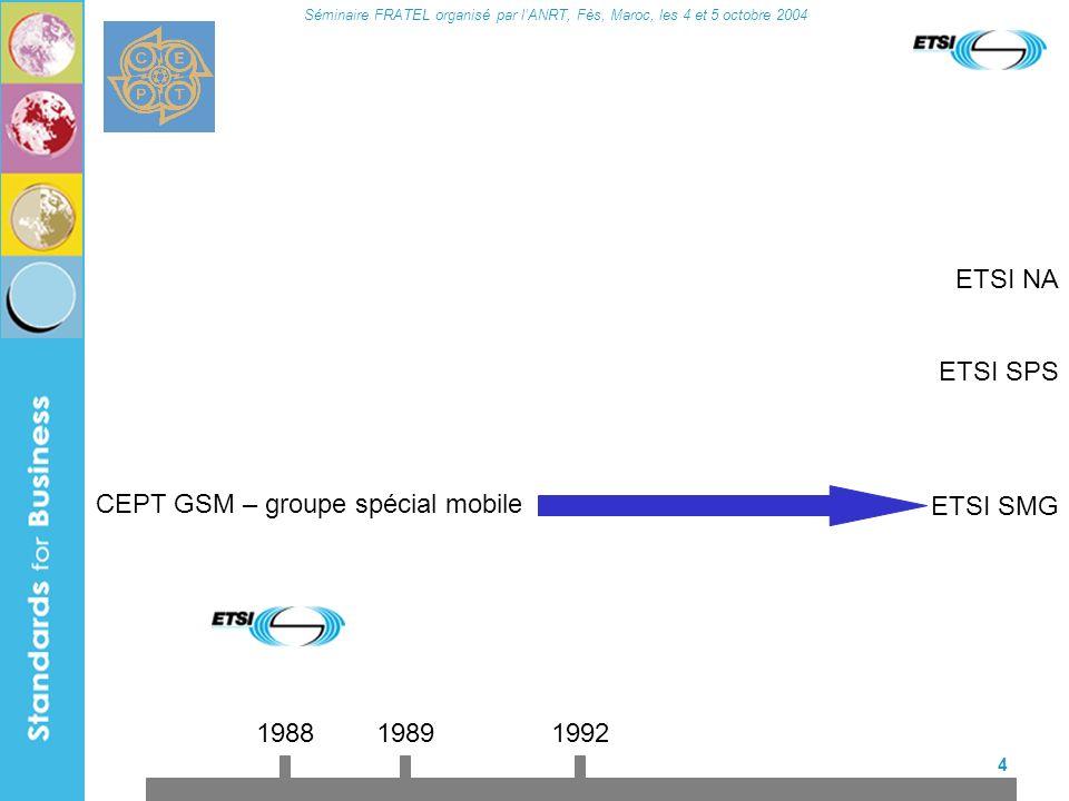 Séminaire FRATEL organisé par lANRT, Fès, Maroc, les 4 et 5 octobre 2004 5 RNIS servicesETSI NA ETSI SPS { GSM terminaux GSM réseau daccès radio (RAN) GSM réseau coeur ETSI SMG RNIS réseau daccès fixe GSM services GSM subscriber interface module (carte SIM) RNIS réseau cœur (SS#7)