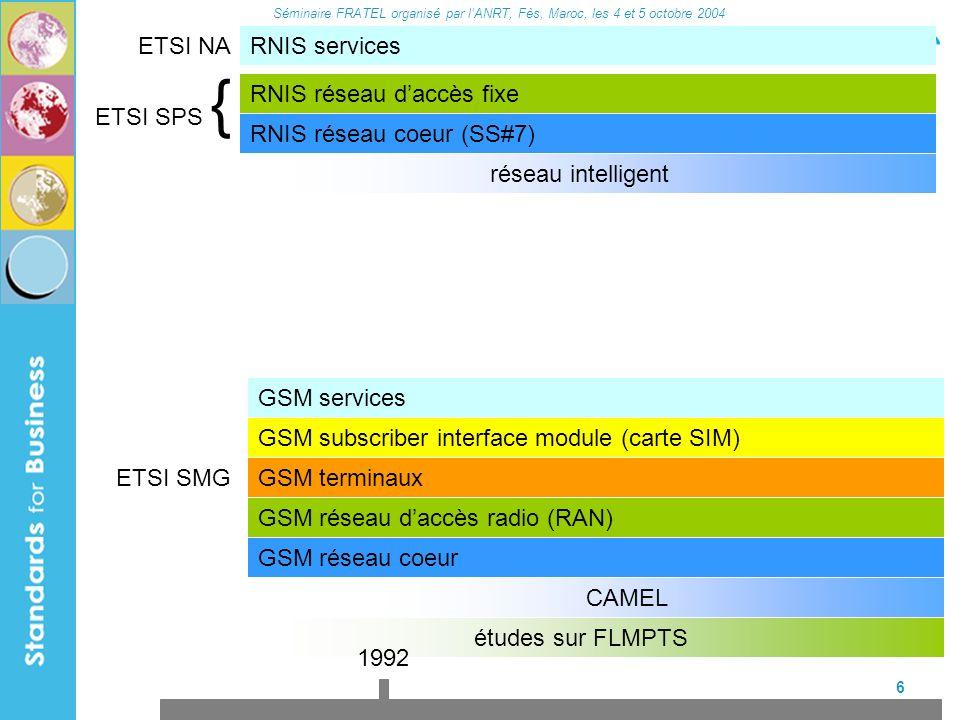 Séminaire FRATEL organisé par lANRT, Fès, Maroc, les 4 et 5 octobre 2004 7 réseau intelligent RNIS servicesETSI NA ETSI SPS { GSM terminaux GSM réseau daccès radio (RAN) GSM réseau coeur GSM subscriber interface module (carte SIM) études sur FLMPTS GSM services ETSI SMG RNIS réseau cœur (SS#7) RNIS réseau daccès fixe CAMEL Téléphonie IPETSI TIPHON 19971992