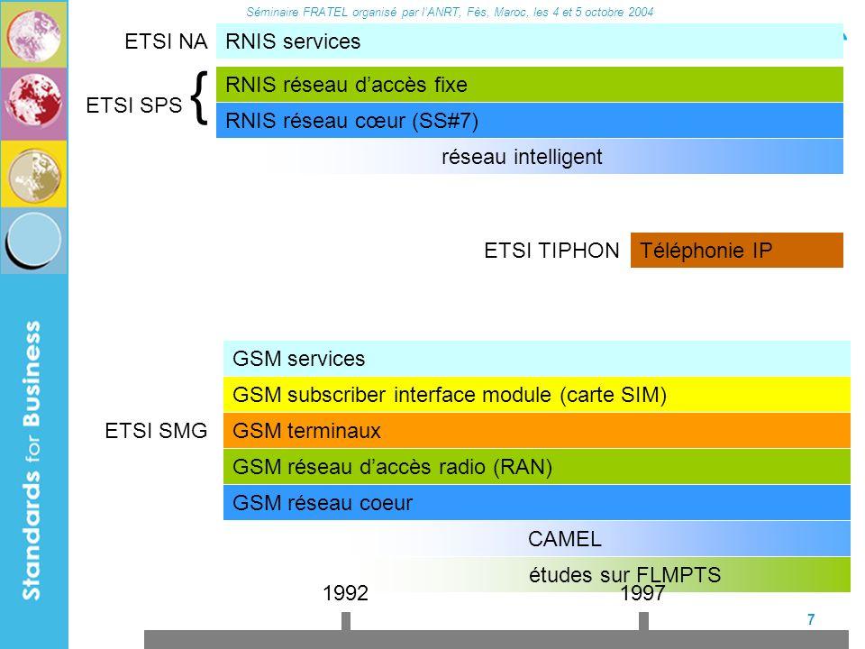 Séminaire FRATEL organisé par lANRT, Fès, Maroc, les 4 et 5 octobre 2004 7 réseau intelligent RNIS servicesETSI NA ETSI SPS { GSM terminaux GSM réseau