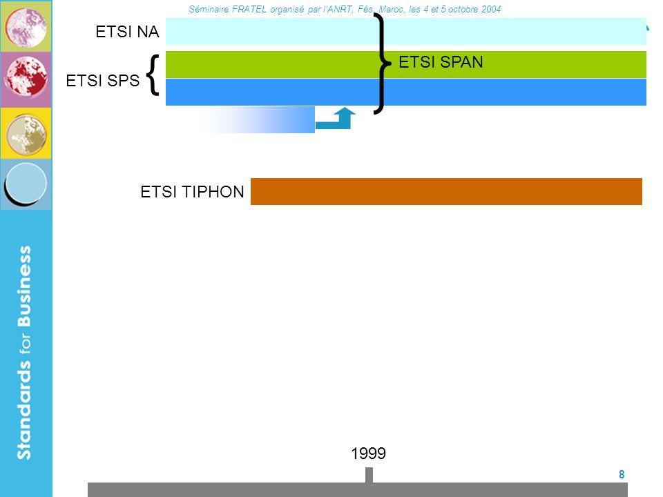Séminaire FRATEL organisé par lANRT, Fès, Maroc, les 4 et 5 octobre 2004 9 GSM terminaux GSM réseau daccès radio GSM réseau coeur GSM subscriber interface module (carte SIM) études sur FLMPTS -> UTRAN GSM services GSM CAMEL ETSI SMG 1998