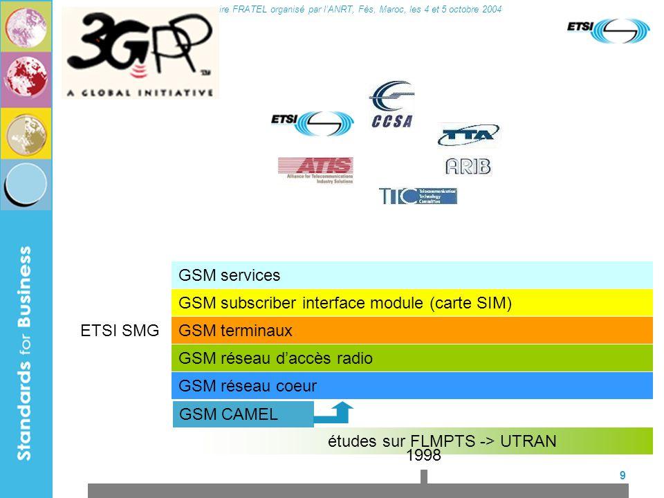 Séminaire FRATEL organisé par lANRT, Fès, Maroc, les 4 et 5 octobre 2004 9 GSM terminaux GSM réseau daccès radio GSM réseau coeur GSM subscriber inter