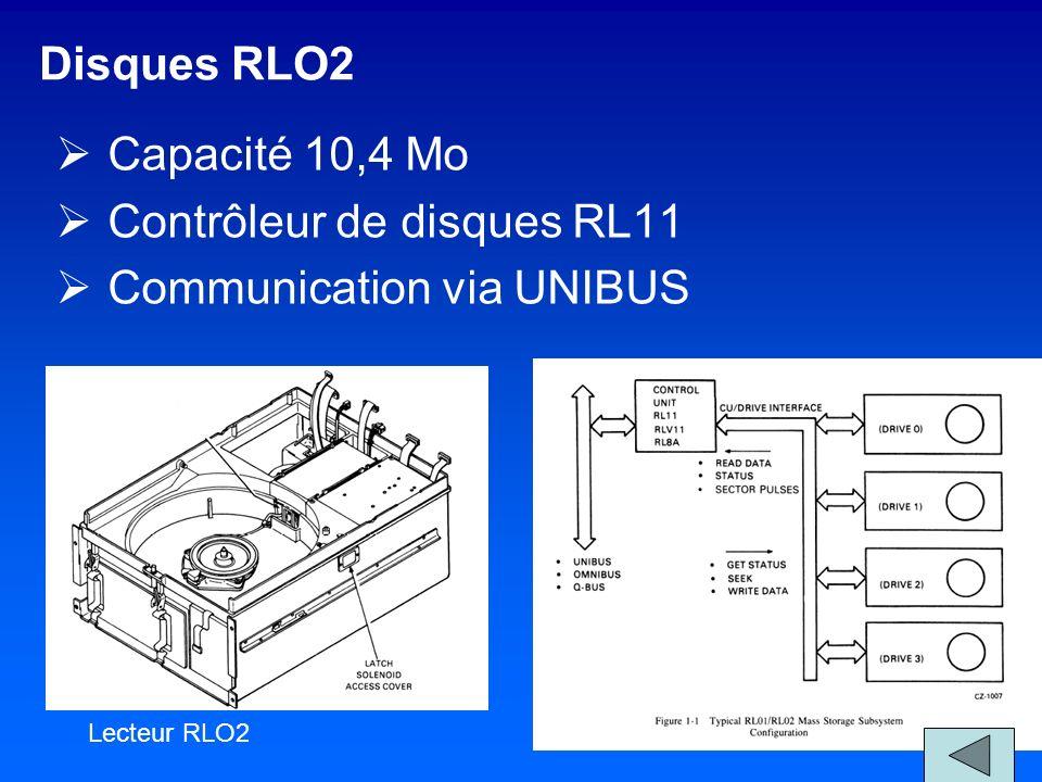 Disques RLO2 Capacité 10,4 Mo Contrôleur de disques RL11 Communication via UNIBUS Lecteur RLO2