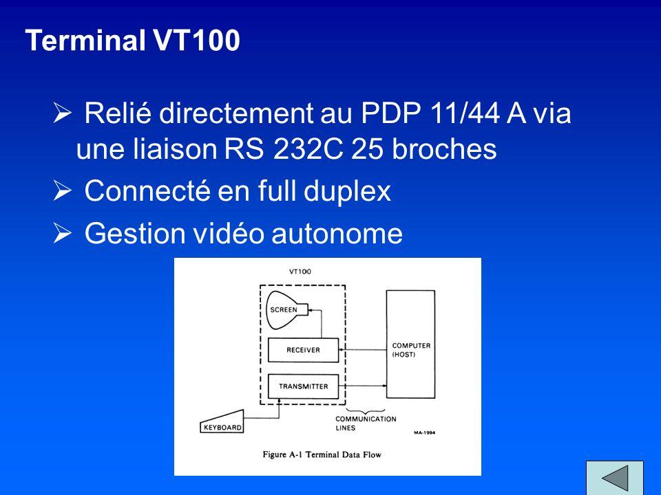 Terminal VT100 Relié directement au PDP 11/44 A via une liaison RS 232C 25 broches Connecté en full duplex Gestion vidéo autonome