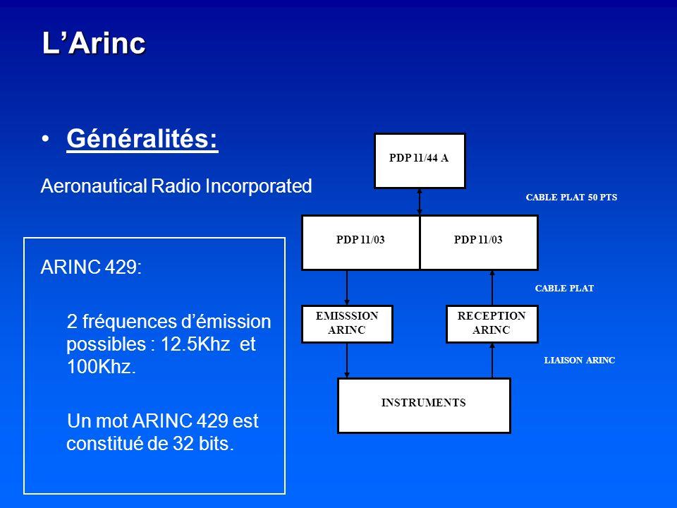 LArinc Généralités: Aeronautical Radio Incorporated ARINC 429: 2 fréquences démission possibles : 12.5Khz et 100Khz. Un mot ARINC 429 est constitué de