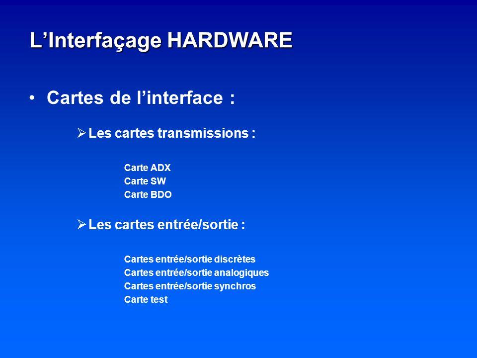 LInterfaçage HARDWARE Cartes de linterface : Les cartes transmissions : Carte ADX Carte SW Carte BDO Les cartes entrée/sortie : Cartes entrée/sortie d