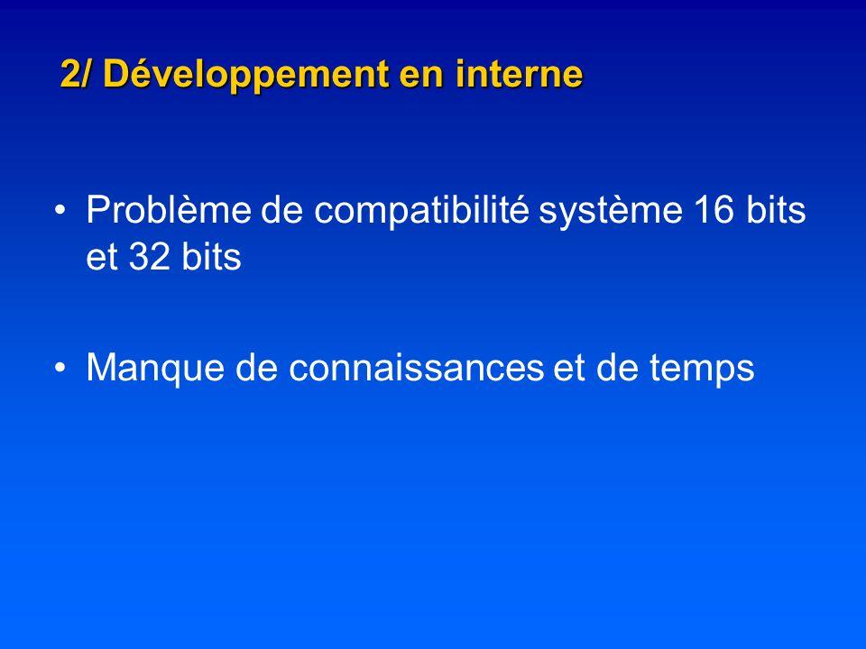 Problème de compatibilité système 16 bits et 32 bits Manque de connaissances et de temps 2/ Développement en interne