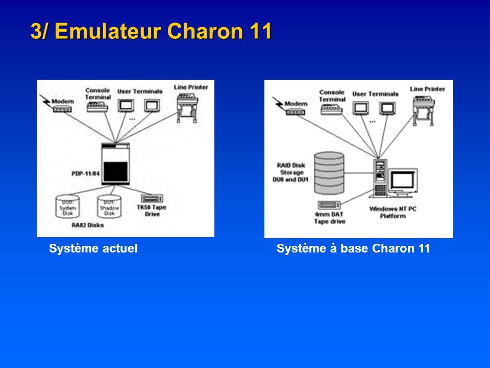 3/ Emulateur Charon 11 Système actuelSystème à base Charon 11