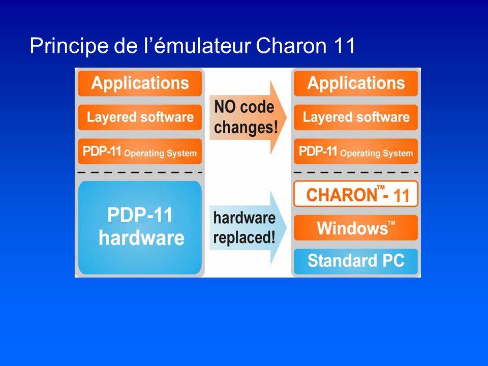 Principe de lémulateur Charon 11