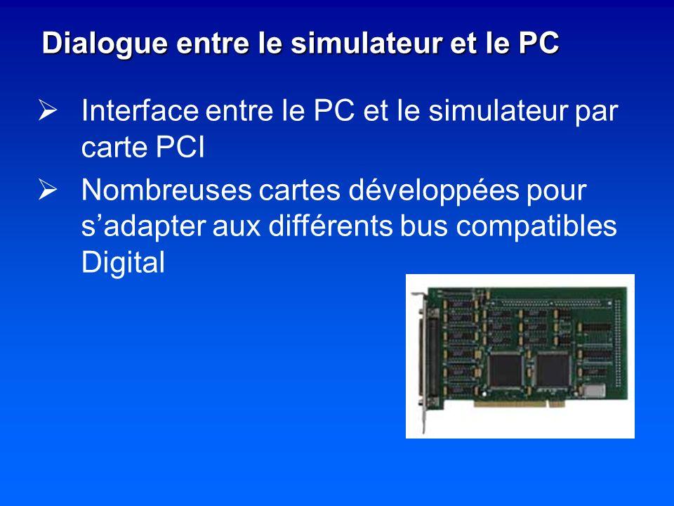 Dialogue entre le simulateur et le PC Interface entre le PC et le simulateur par carte PCI Nombreuses cartes développées pour sadapter aux différents bus compatibles Digital