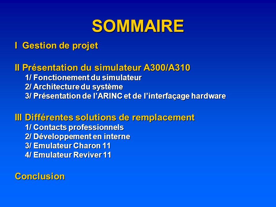 SOMMAIRE I Gestion de projet II Présentation du simulateur A300/A310 1/ Fonctionement du simulateur 2/ Architecture du système 3/ Présentation de lARINC et de linterfaçage hardware III Différentes solutions de remplacement 1/ Contacts professionnels 2/ Développement en interne 3/ Emulateur Charon 11 4/ Emulateur Reviver 11 Conclusion