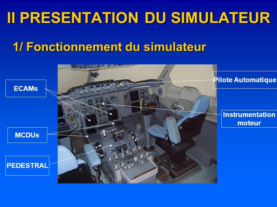 II PRESENTATION DU SIMULATEUR ECAMs MCDUs PEDESTRAL Pilote Automatique Instrumentation moteur 1/ Fonctionnement du simulateur