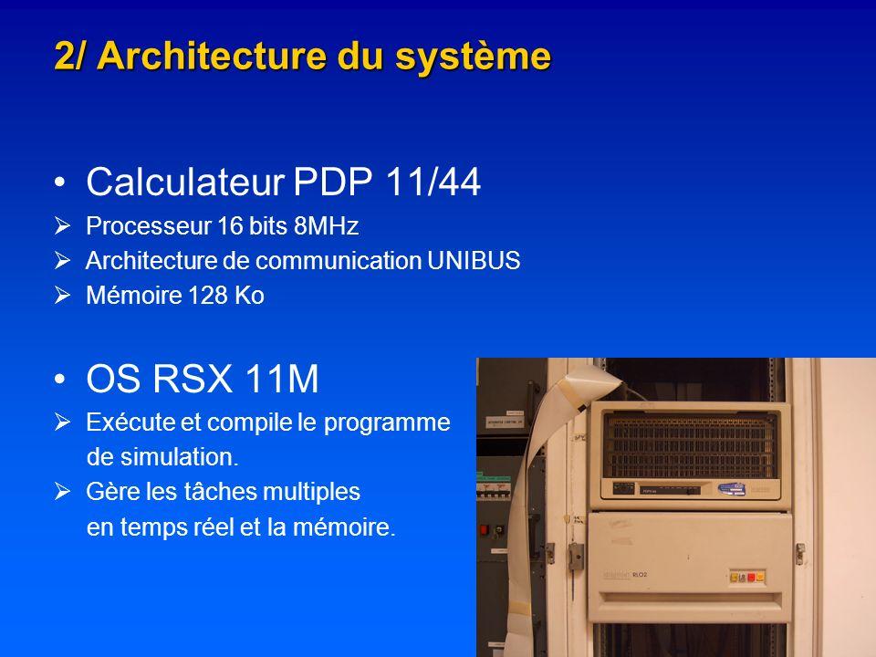 Calculateur PDP 11/44 Processeur 16 bits 8MHz Architecture de communication UNIBUS Mémoire 128 Ko OS RSX 11M Exécute et compile le programme de simulation.