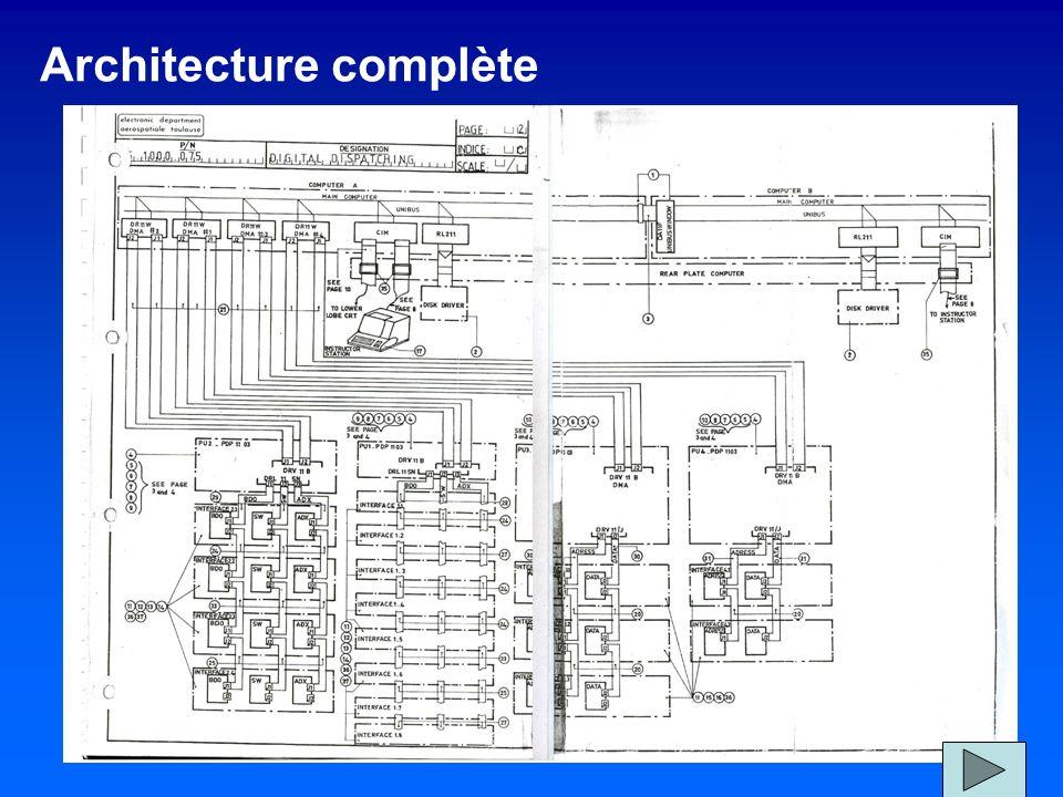 REFERENCES Documentation : Documentation technique du simulateur A300/A310.