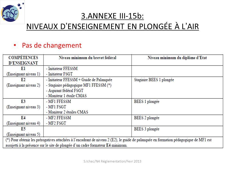 3.ANNEXE III-15b: NIVEAUX DENSEIGNEMENT EN PLONGÉE À LAIR Pas de changement S.Ichac/N4 Réglementation/Fevr 2013