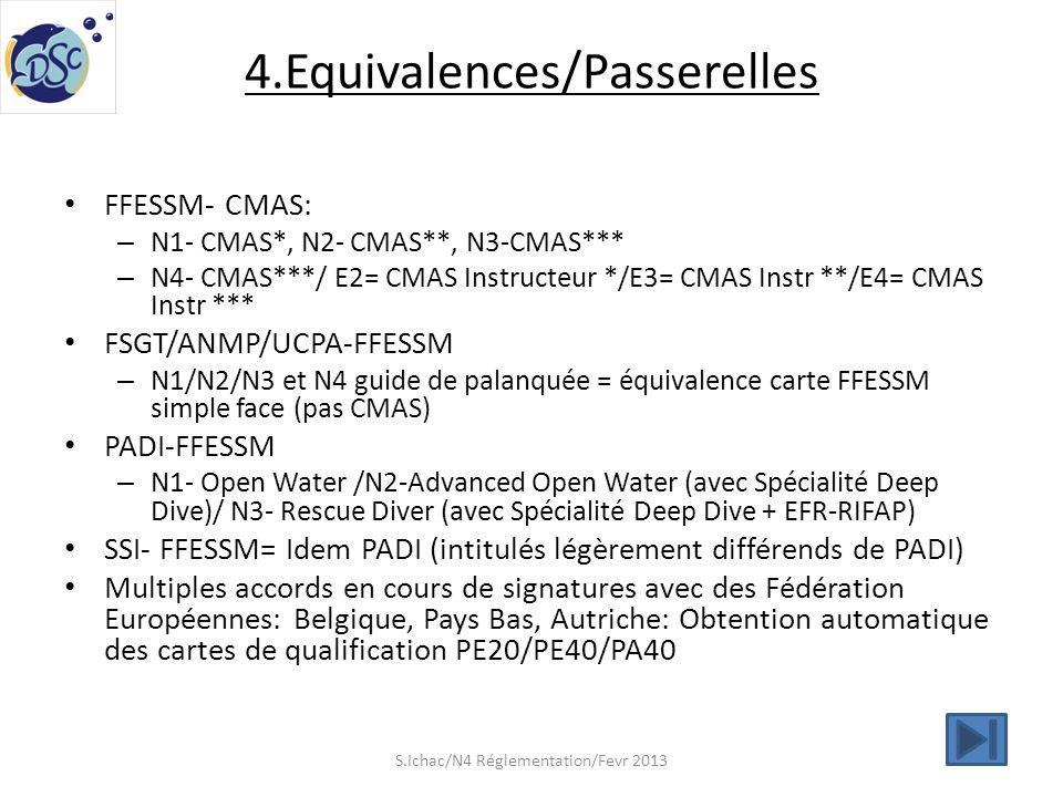 4.Equivalences/Passerelles FFESSM- CMAS: – N1- CMAS*, N2- CMAS**, N3-CMAS*** – N4- CMAS***/ E2= CMAS Instructeur */E3= CMAS Instr **/E4= CMAS Instr *** FSGT/ANMP/UCPA-FFESSM – N1/N2/N3 et N4 guide de palanquée = équivalence carte FFESSM simple face (pas CMAS) PADI-FFESSM – N1- Open Water /N2-Advanced Open Water (avec Spécialité Deep Dive)/ N3- Rescue Diver (avec Spécialité Deep Dive + EFR-RIFAP) SSI- FFESSM= Idem PADI (intitulés légèrement différends de PADI) Multiples accords en cours de signatures avec des Fédération Européennes: Belgique, Pays Bas, Autriche: Obtention automatique des cartes de qualification PE20/PE40/PA40 S.Ichac/N4 Réglementation/Fevr 2013