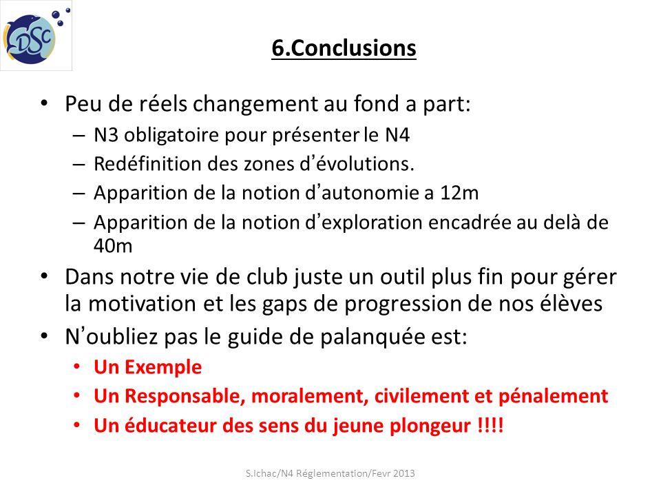 6.Conclusions Peu de réels changement au fond a part: – N3 obligatoire pour présenter le N4 – Redéfinition des zones dévolutions. – Apparition de la n
