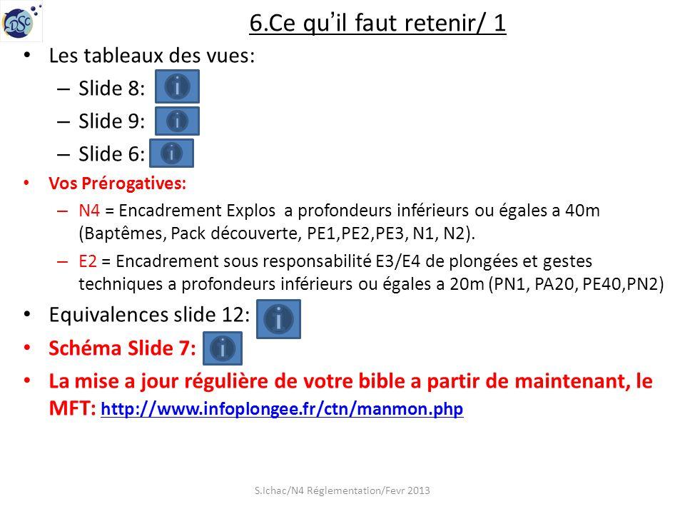 6.Ce quil faut retenir/ 1 Les tableaux des vues: – Slide 8: – Slide 9: – Slide 6: Vos Prérogatives: – N4 = Encadrement Explos a profondeurs inférieurs ou égales a 40m (Baptêmes, Pack découverte, PE1,PE2,PE3, N1, N2).