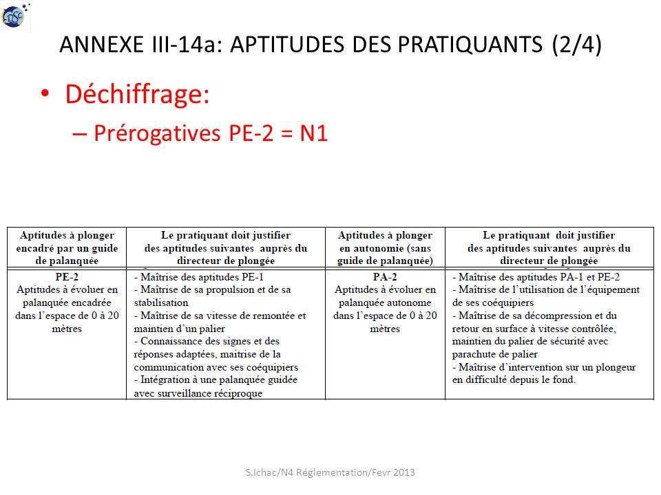 ANNEXE III-14a: APTITUDES DES PRATIQUANTS (2/4) Déchiffrage: – Prérogatives PE-2 = N1 S.Ichac/N4 Réglementation/Fevr 2013