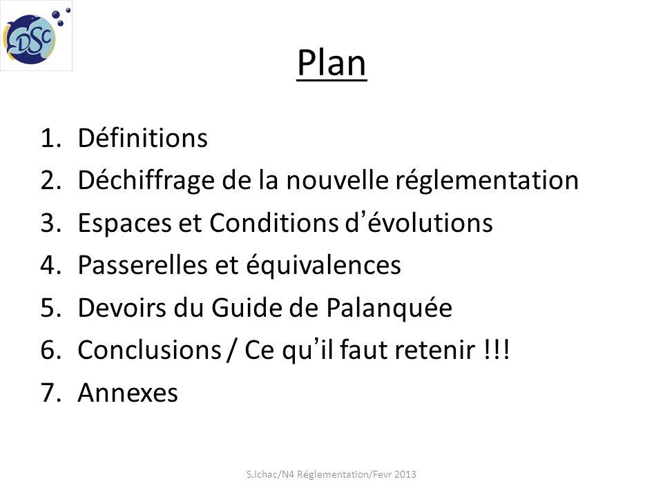Plan 1.Définitions 2.Déchiffrage de la nouvelle réglementation 3.Espaces et Conditions dévolutions 4.Passerelles et équivalences 5.Devoirs du Guide de