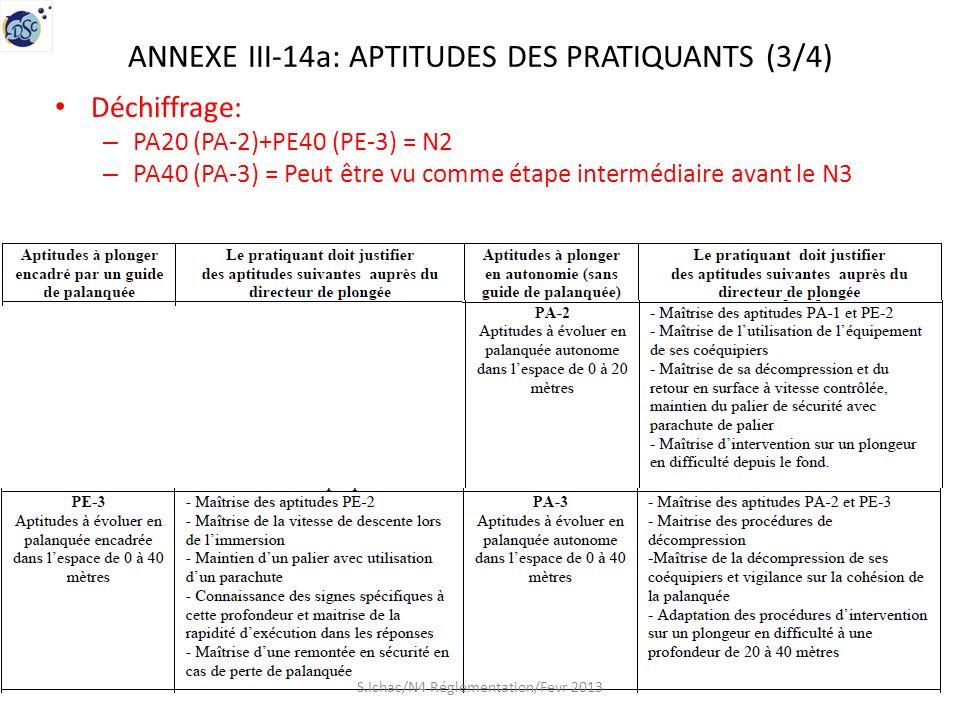ANNEXE III-14a: APTITUDES DES PRATIQUANTS (3/4) Déchiffrage: – PA20 (PA-2)+PE40 (PE-3) = N2 – PA40 (PA-3) = Peut être vu comme étape intermédiaire avant le N3 S.Ichac/N4 Réglementation/Fevr 2013