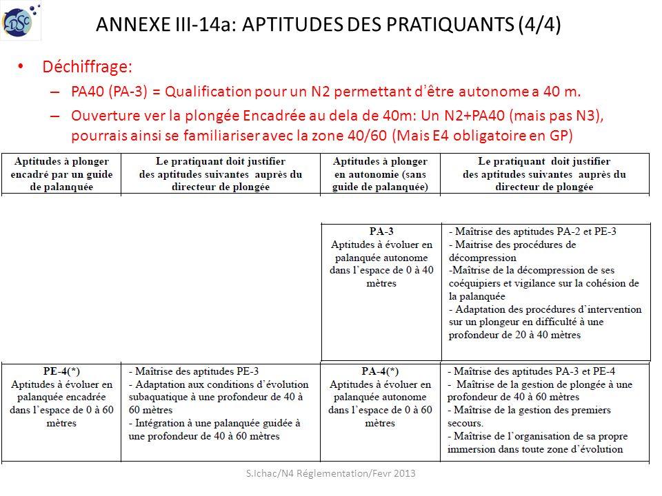 ANNEXE III-14a: APTITUDES DES PRATIQUANTS (4/4) Déchiffrage: – PA40 (PA-3) = Qualification pour un N2 permettant dêtre autonome a 40 m. – Ouverture ve