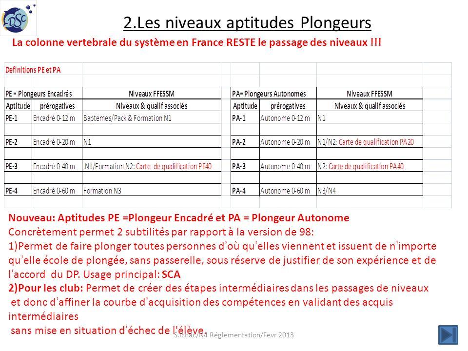 2.Les niveaux aptitudes Plongeurs Nouveau: Aptitudes PE =Plongeur Encadré et PA = Plongeur Autonome Concrètement permet 2 subtilités par rapport à la