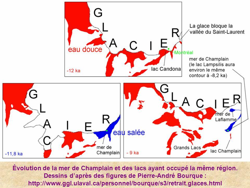 Évolution de la mer de Champlain et des lacs ayant occupé la même région. Dessins daprès des figures de Pierre-André Bourque : http://www.ggl.ulaval.c