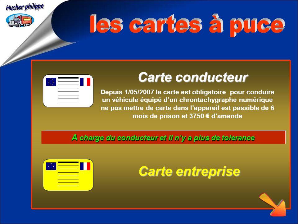 Carte conducteur Carte entreprise Depuis 1/05/2007 la carte est obligatoire pour conduire un véhicule équipé dun chrontachygraphe numérique ne pas met