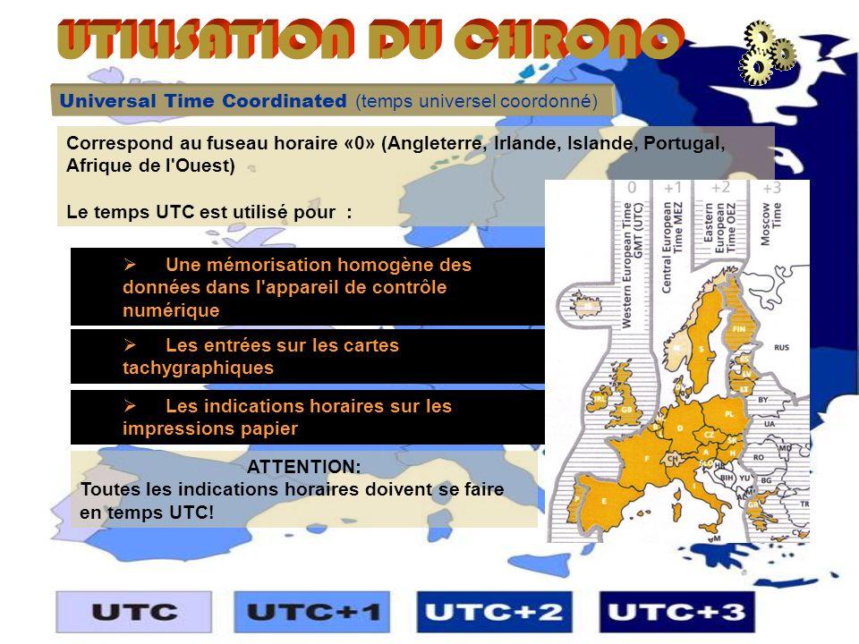 5. Lheure UTC : Correspond au fuseau horaire «0» (Angleterre, Irlande, Islande, Portugal, Afrique de l'Ouest) Le temps UTC est utilisé pour : Universa